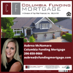 Columbia Funding Mortgage